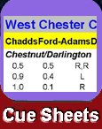 CUE SHEETS-Complete listing of WCCC Cue Sheets with downloable links.